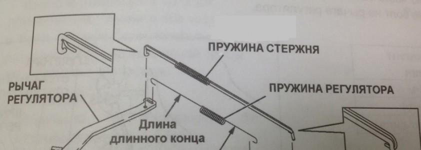 Тяга привода регулятора оборотов 173F/190F